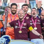 2021/22 CINCH SCOTTISH CHAMPIONSHIP PREVIEW AND PREDICTIONS